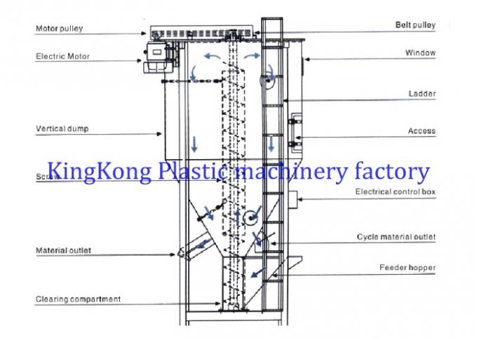 Vertical high speed mixer for plastic resin high shear granulator vertical high speed mixer for plastic resin high shear granulator for shoe raw material ccuart Choice Image